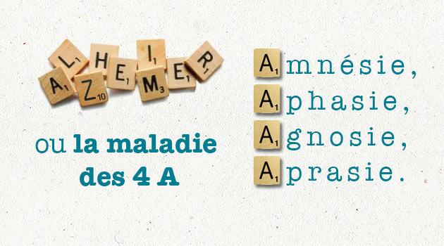 Alzheimer-séquelles-sophrologie-annecy