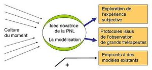 PNL-annecy-therapeute-optimisite